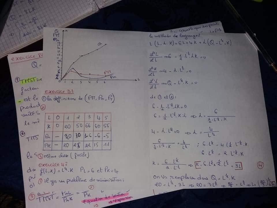Correction TD Microéconomie 2